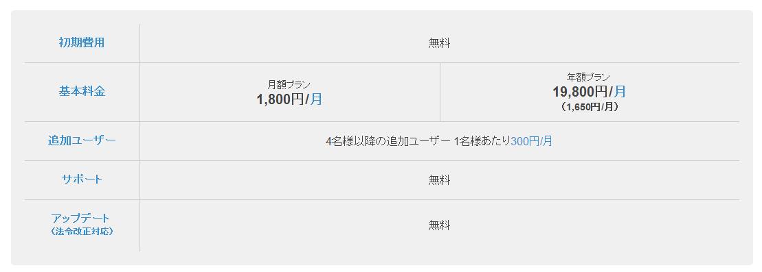 マネーフォワード_MFクラウド会計_料金表