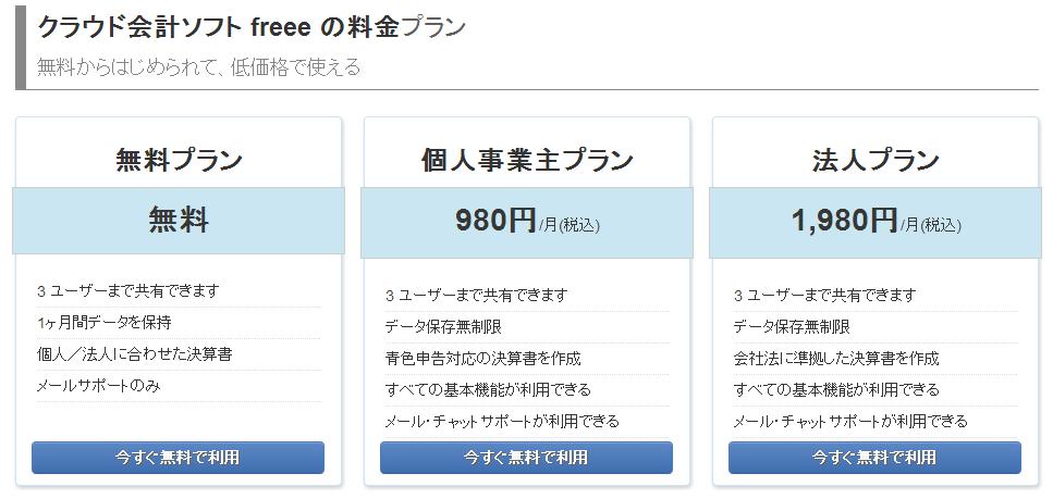 freee_料金プラン