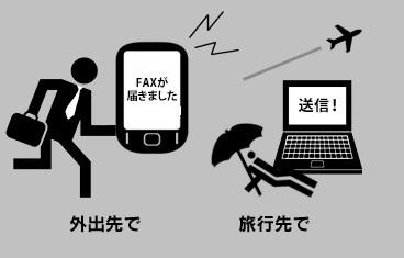 インターネットFAX