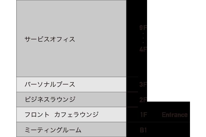 LEAGUE(リーグ)_フロア構成