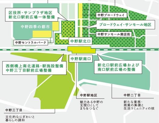 中野駅再開発