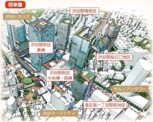 渋谷再開発イメージ_オフィス_レンタルオフィス
