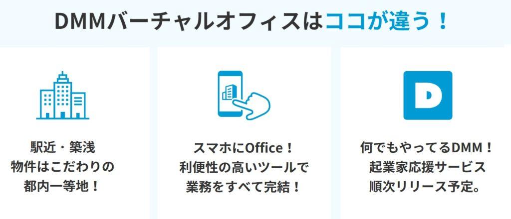 渋谷バーチャルオフィス_DMMバーチャルオフィスの特徴