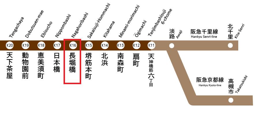 堺筋線 路線図