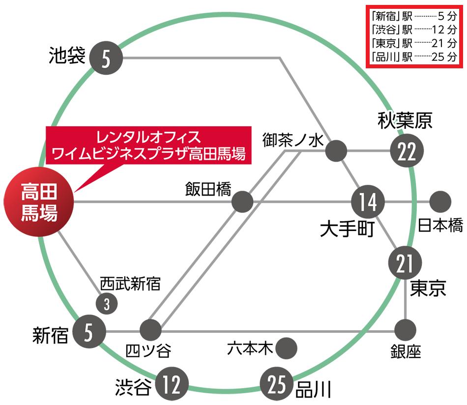 ワイムビジネスプラザ高田馬場_アクセス_ロケーション